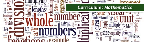 Curriculum: Mathematics - Image